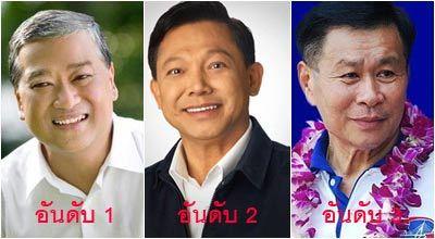 เลือกตั้งผู้ว่า กทม 2556 เกาะติด ข่าวเลือกตั้งผู้ว่า กทม 56
